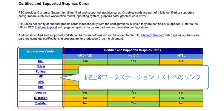 PTC Hardware Platform Supportから検証済みワークステーションを検索