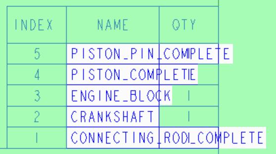 PTC Creo Parametricのリピート領域