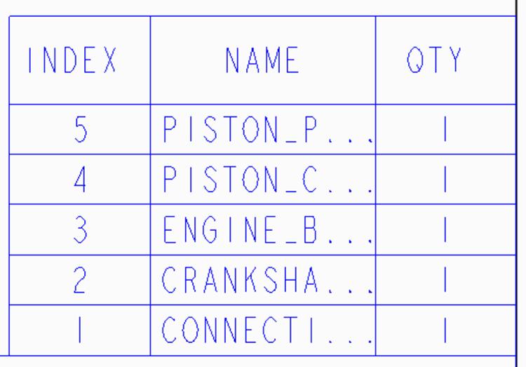 PTC Creo Parametric図面内の部品表 リレーションで表示文字を制限している