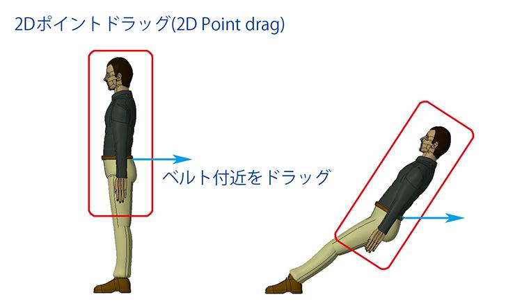 PTC Creo Parametricのマニキンの操作 ( 2Dポイントドラッグ )