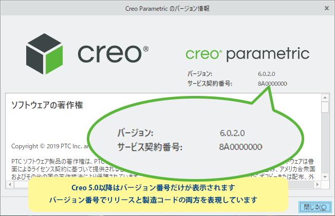 Creo 6.0の「Creo Parametricのバージョン情報」ダイアログ