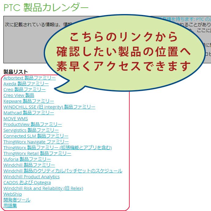 PTC製品カレンダーから確認したい製品にスクロール